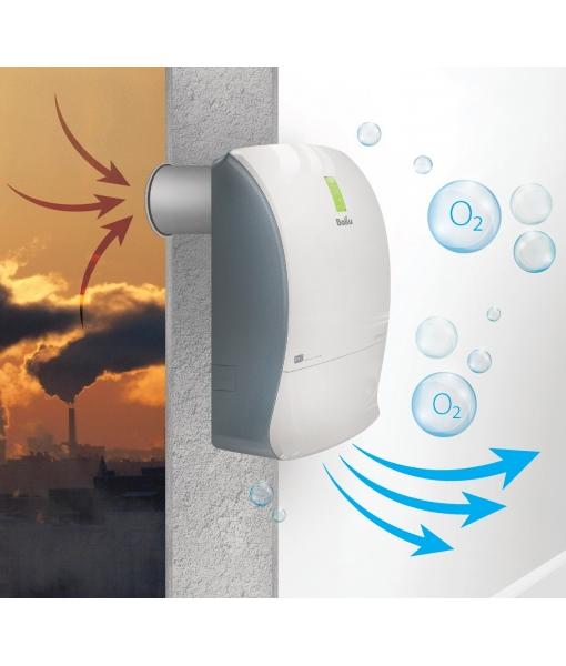 Приточно-очистительный мультикомплекс Ballu Air Master Warm CO2 Wi-Fi